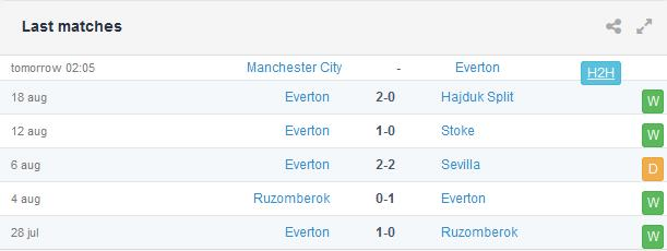 Prediksi-bola-Chelsea-vs-Everton-27-Agustus-2017-2